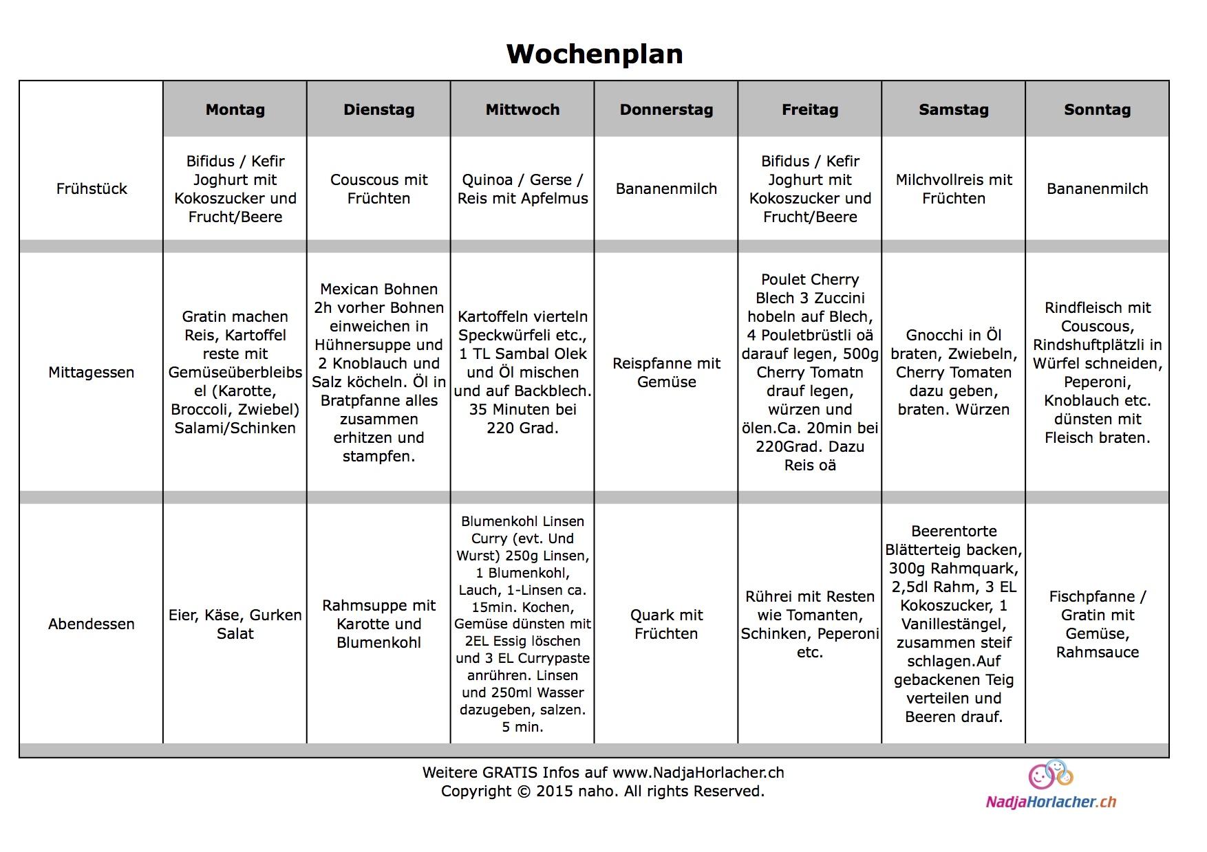 Beste Hausaufgabenplan Vorlage Galerie - Entry Level Resume Vorlagen ...